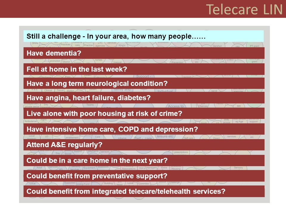 Telecare Commissioning - Agenda Still a challenge - In your area, how many people…… Have dementia.