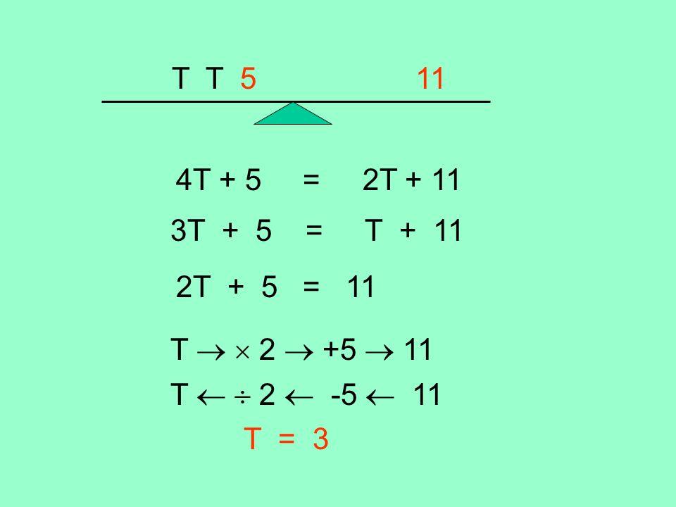 T T 5 11 4T + 5 = 2T + 11 3T + 5 = T + 11 2T + 5 = 11 T 2 +5 11 T 2 -5 11 T = 3
