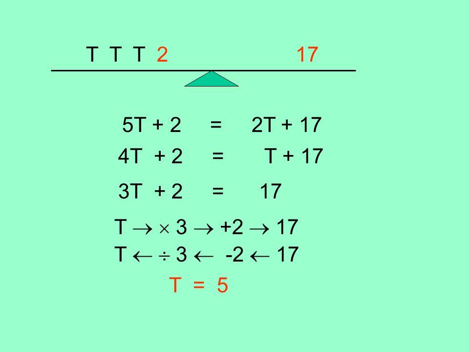 T T T 2 17 5T + 2 = 2T + 17 4T + 2 = T + 17 3T + 2 = 17 T 3 +2 17 T 3 -2 17 T = 5