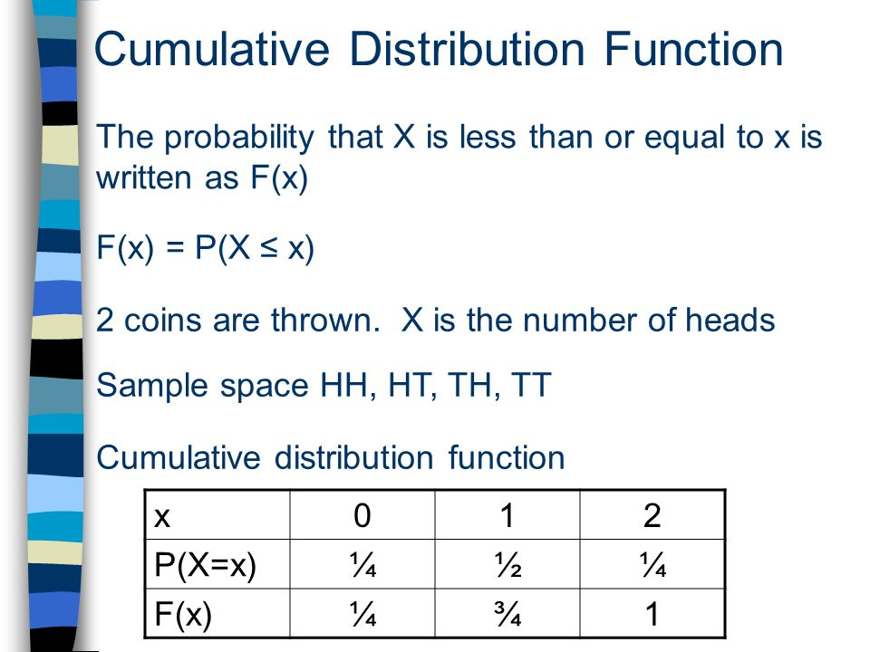 Cumulative Distribution Function The probability that X is less than or equal to x is written as F(x) F(x) = P(X x) 2 coins are thrown. X is the numbe