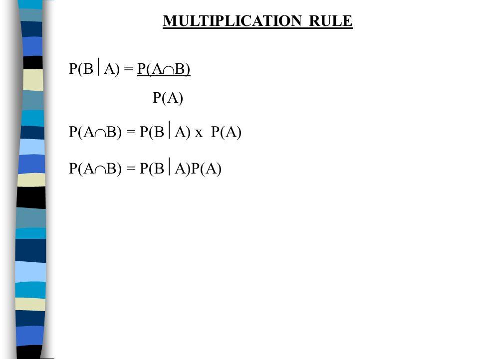 P(B A) = P(A B) P(A) MULTIPLICATION RULE P(A B) = P(B A) x P(A) P(A B) = P(B A)P(A)