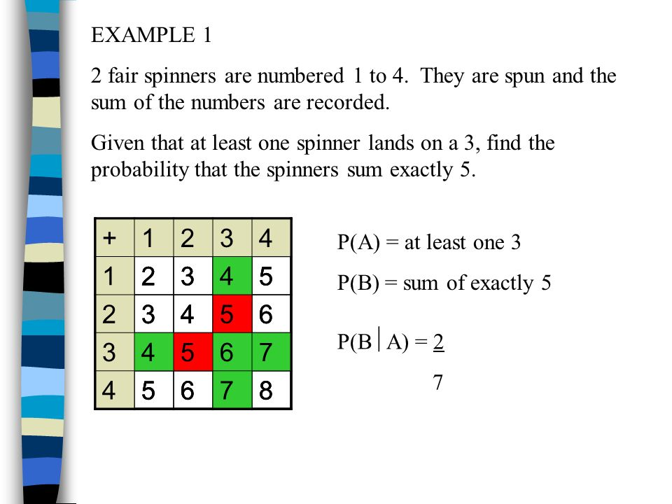 EXAMPLE 1 2 fair spinners are numbered 1 to 4. They are spun and the sum of the numbers are recorded. Given that at least one spinner lands on a 3, fi