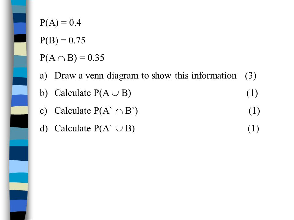 P(A) = 0.4 P(B) = 0.75 P(A B) = 0.35 a)Draw a venn diagram to show this information (3) b)Calculate P(A B) (1) c)Calculate P(A` B`) (1) d)Calculate P(