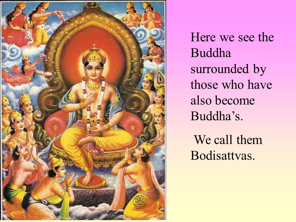 Here we see the Buddha surrounded by those who have also become Buddhas. We call them Bodisattvas.