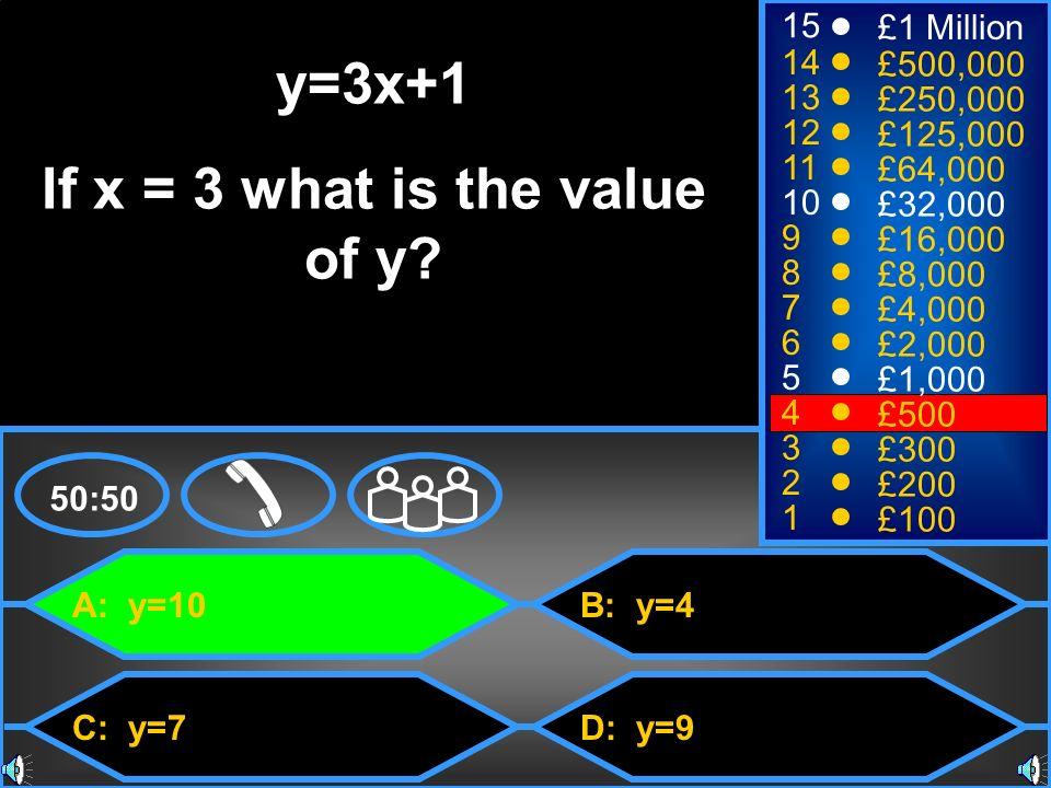 A: y=10 C: y=7 B: y=4 D: y=9 50:50 15 14 13 12 11 10 9 8 7 6 5 4 3 2 1 £1 Million £500,000 £250,000 £125,000 £64,000 £32,000 £16,000 £8,000 £4,000 £2,000 £1,000 £500 £300 £200 £100 y=3x+1 If x = 3 what is the value of y?