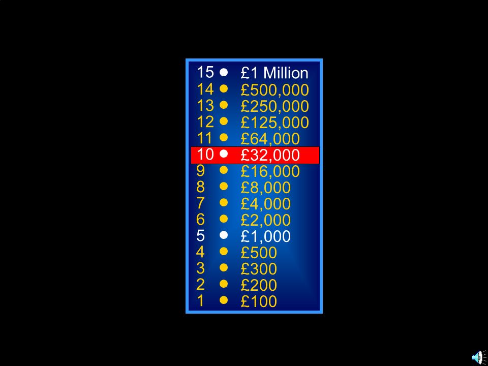 15 14 13 12 11 10 9 8 7 6 5 4 3 2 1 £1 Million £500,000 £250,000 £125,000 £64,000 £32,000 £16,000 £8,000 £4,000 £2,000 £1,000 £500 £300 £200 £100