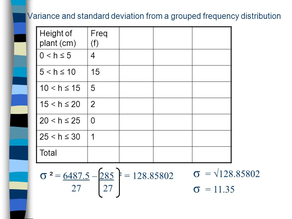 Variance and standard deviation from a grouped frequency distribution Height of plant (cm) Freq (f) 0 < h 54 5 < h 1015 10 < h 155 15 < h 202 20 < h 250 25 < h 301 Total σ ² = 6487.5 – 285 ² = 128.85802 27 27 σ = 128.85802 σ = 11.35