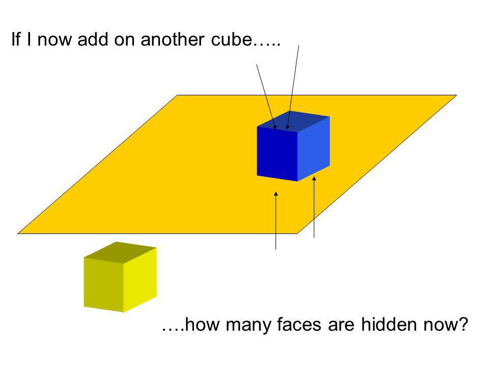If I now add on another cube….. ….how many faces are hidden now?