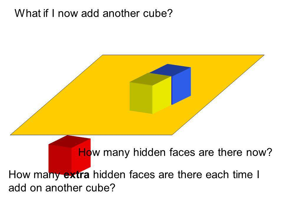 What if I now add another cube? How many hidden faces are there now? How many extra hidden faces are there each time I add on another cube?