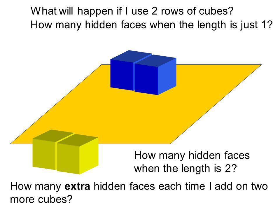 What will happen if I use 2 rows of cubes? How many hidden faces when the length is just 1? How many hidden faces when the length is 2? How many extra