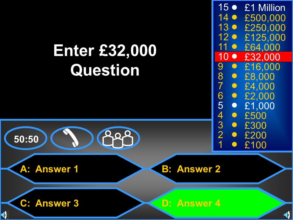 A: Answer 1 C: Answer 3 B: Answer 2 D: Answer 4 50:50 15 14 13 12 11 10 9 8 7 6 5 4 3 2 1 £1 Million £500,000 £250,000 £125,000 £64,000 £32,000 £16,000 £8,000 £4,000 £2,000 £1,000 £500 £300 £200 £100 Enter £32,000 Question
