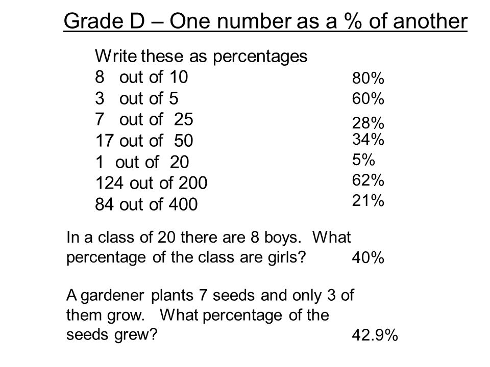 Grade D – One number as a % of another Write these as percentages 8 out of 10 3 out of 5 7 out of 25 17 out of 50 1 out of 20 124 out of 200 84 out of 400 In a class of 20 there are 8 boys.