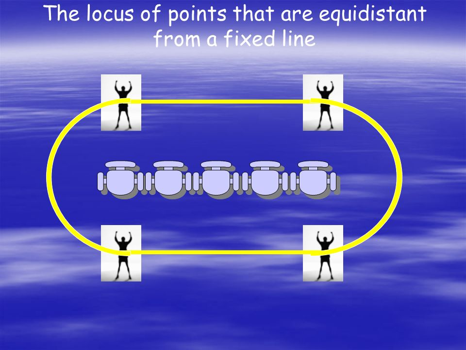 The locus of points that are equidistant from a fixed line