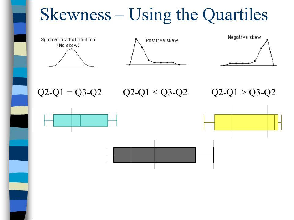 Skewness – Using the Quartiles Q2-Q1 = Q3-Q2Q2-Q1 < Q3-Q2Q2-Q1 > Q3-Q2