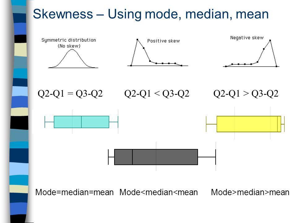 Skewness – Using mode, median, mean Q2-Q1 = Q3-Q2Q2-Q1 < Q3-Q2Q2-Q1 > Q3-Q2 Mode=median=meanMode<median<meanMode>median>mean