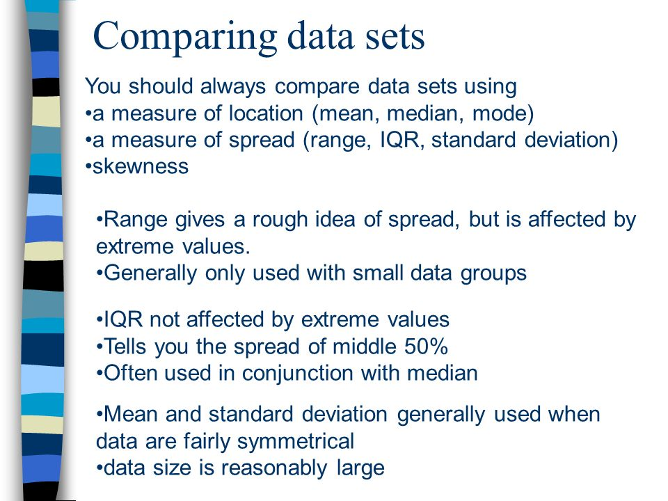 Comparing data sets You should always compare data sets using a measure of location (mean, median, mode) a measure of spread (range, IQR, standard deviation) skewness Range gives a rough idea of spread, but is affected by extreme values.