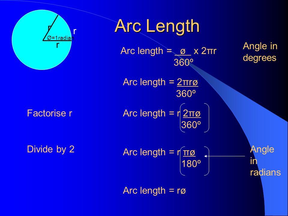 Arc Length r r r Ø=1radian Arc length = ø x 2πr 360º Arc length = 2πrø 360º Arc length = r 2πø 360º Factorise r Divide by 2 Arc length = r πø 180º Ang