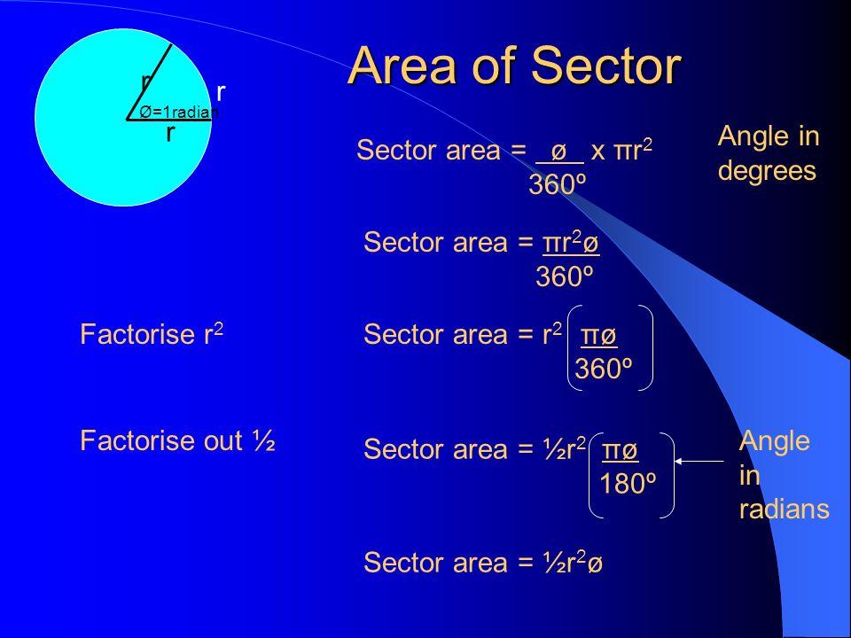 Area of Sector r r r Ø=1radian Sector area = ø x πr 2 360º Sector area = πr 2 ø 360º Sector area = r 2 πø 360º Factorise r 2 Factorise out ½ Sector ar