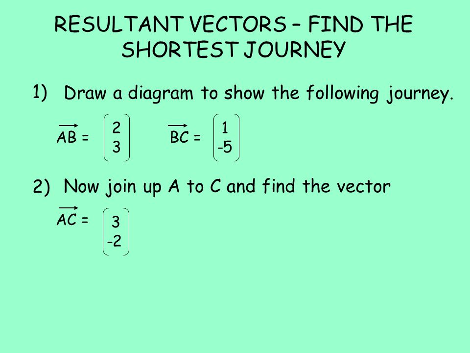 RESULTANT VECTORS – FIND THE SHORTEST JOURNEY 1) Draw a diagram to show the following journey. 2 3 AB = BC = 1 -5 2) Now join up A to C and find the v