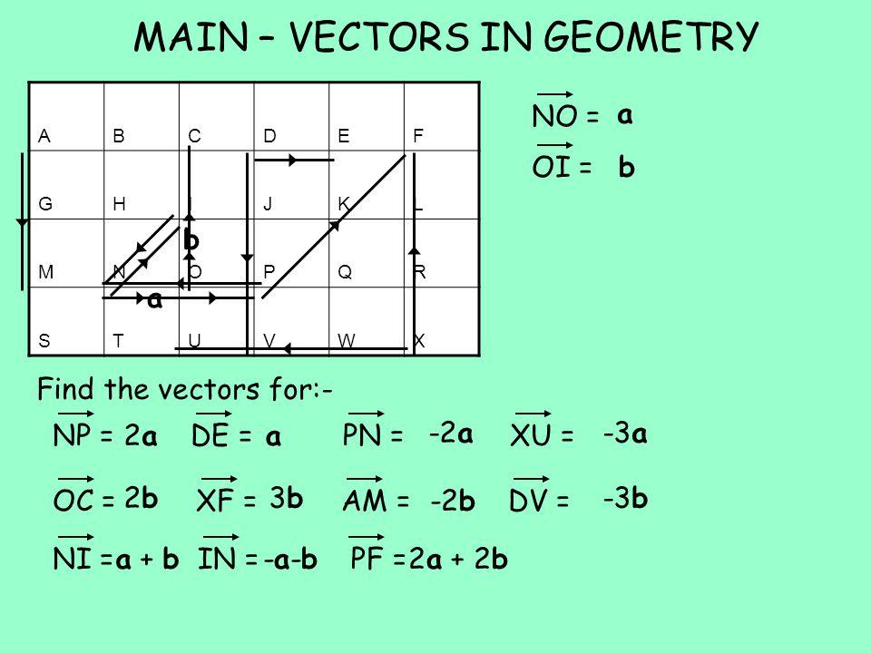MAIN – VECTORS IN GEOMETRY ABCDEF GHIJKL MNOPQR STUVWX NO = a a OI =b b Find the vectors for:- NP =DE =PN =XU = OC =XF =AM =DV = NI =IN = PF = 2a2aa -
