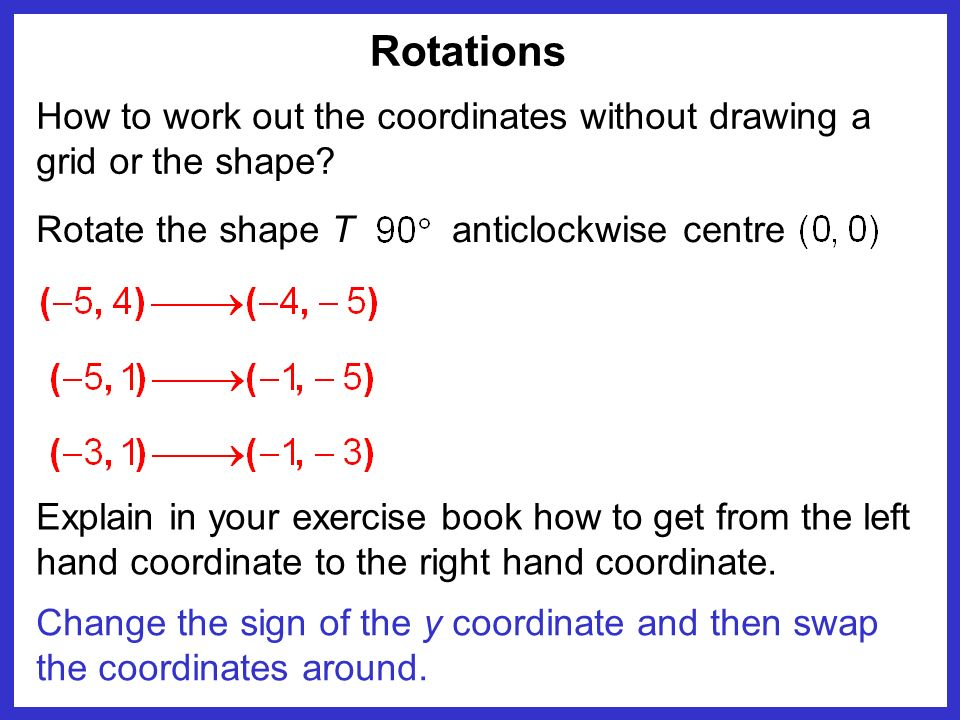Rotations Change the sign of the y coordinate and then swap the coordinates around. How to work out the coordinates without drawing a grid or the shap