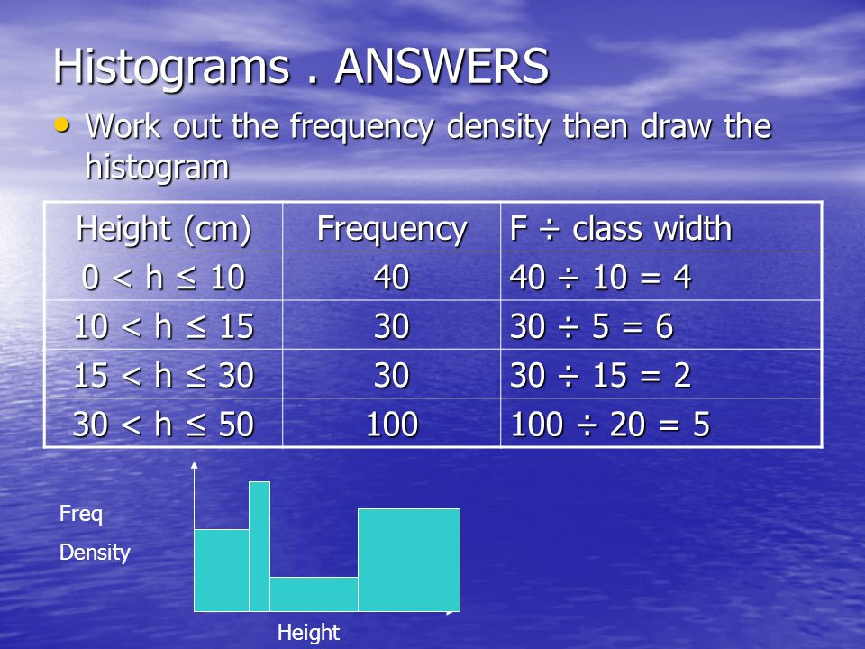 Histograms. ANSWERS Work out the frequency density then draw the histogram Work out the frequency density then draw the histogram Height (cm) Frequenc