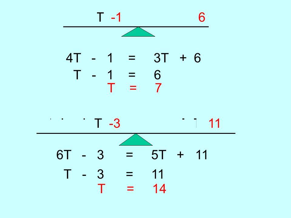 T T T T -1 T T T 6 4T - 1 = 3T + 6 T - 1 = 6 T = 7 T T T T T T -3 T T T T T 11 6T - 3 = 5T + 11 T - 3 = 11 T = 14