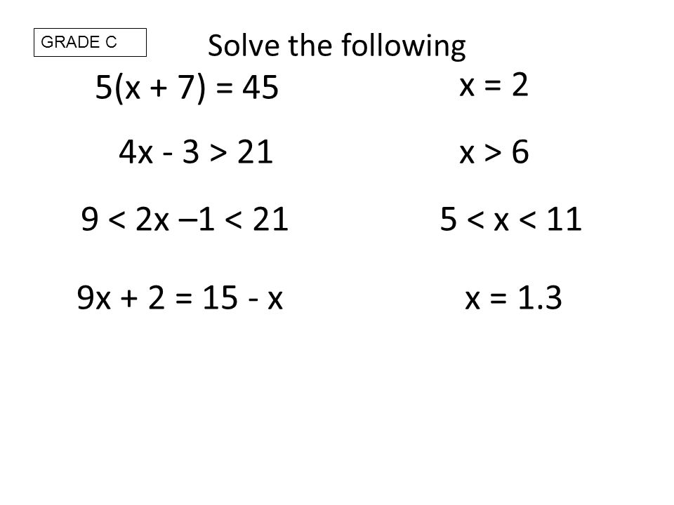 Solve the following 5(x + 7) = 45 x = 2 4x - 3 > 21x > 6 9 < 2x –1 < 215 < x < 11 9x + 2 = 15 - xx = 1.3 GRADE C