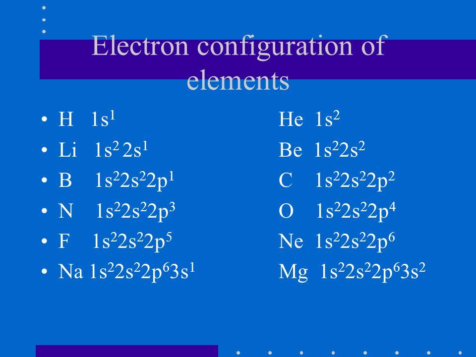 Electron configuration of elements H 1s 1 He 1s 2 Li 1s 2 2s 1 Be 1s 2 2s 2 B 1s 2 2s 2 2p 1 C 1s 2 2s 2 2p 2 N 1s 2 2s 2 2p 3 O 1s 2 2s 2 2p 4 F 1s 2