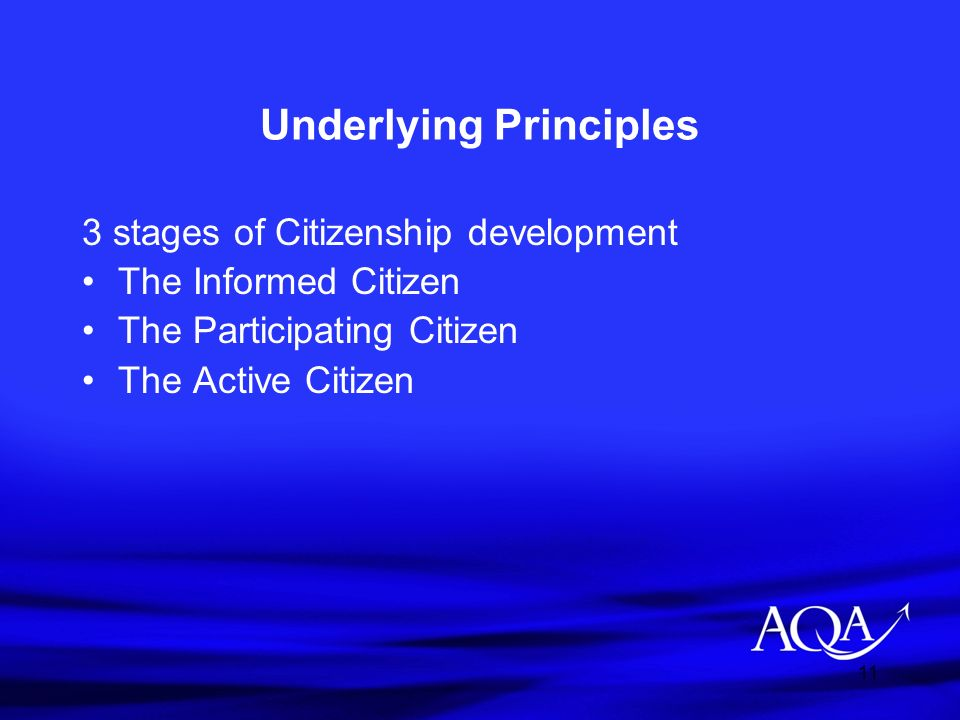 11 Underlying Principles 3 stages of Citizenship development The Informed Citizen The Participating Citizen The Active Citizen