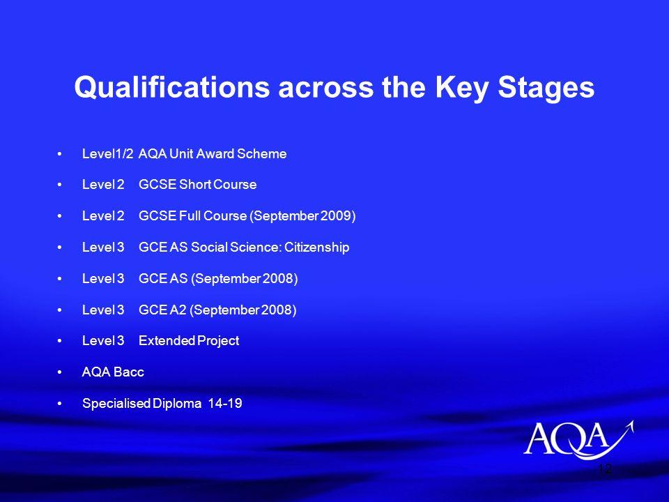 12 Qualifications across the Key Stages Level1/2 AQA Unit Award Scheme Level 2 GCSE Short Course Level 2 GCSE Full Course (September 2009) Level 3 GCE