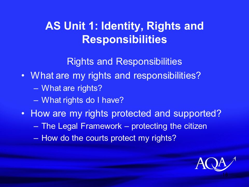 16 AS Unit 1: Identity, Rights and Responsibilities Rights and Responsibilities What are my rights and responsibilities? –What are rights? –What right