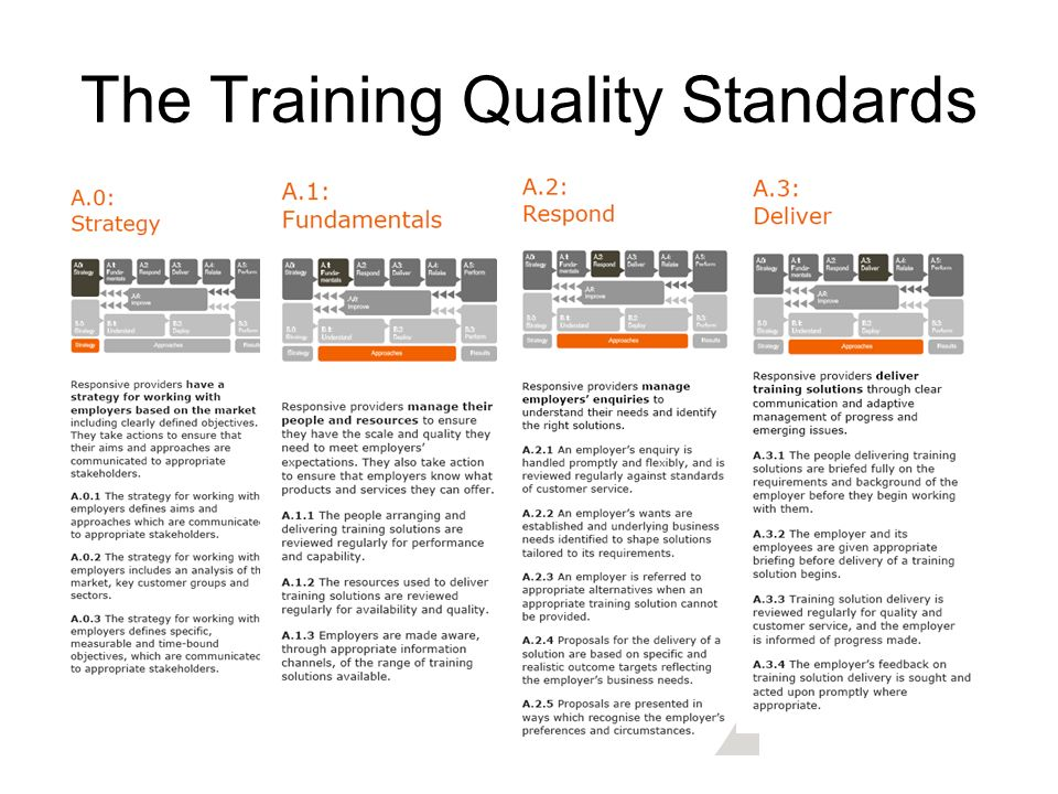 The Training Quality Standards