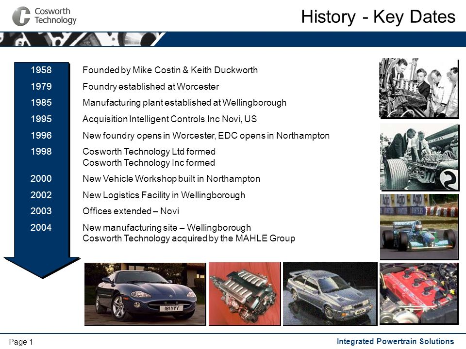 Integrated Powertrain Solutions Page 2 COSWORTH TECHNOLOGY GROUP COSWORTH TECHNOLOGY GROUP Organisation - CT Castings Worcester Engineering US Novi Engineering US Novi Manufacturing Wellingborough Engineering UK Northampton Engineering UK Northampton
