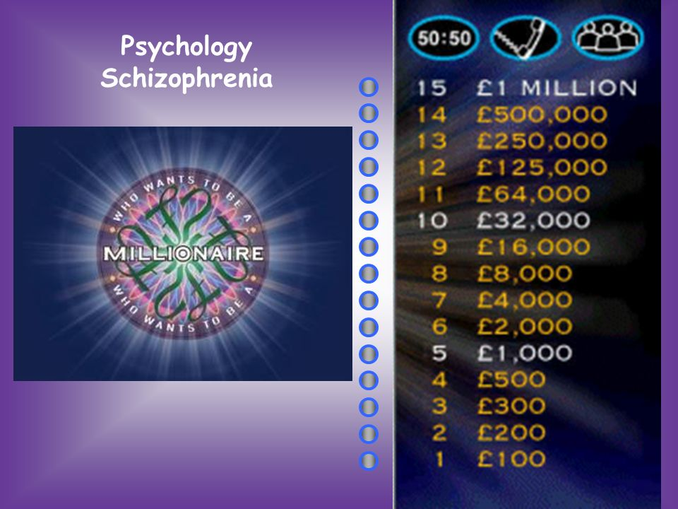 Are you a winner? Have you got what it takes to play Psychology, Who Wants to be a millionaire