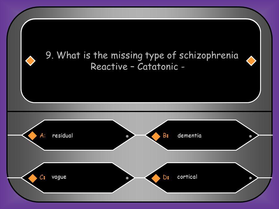 Psychology Schizophrenia