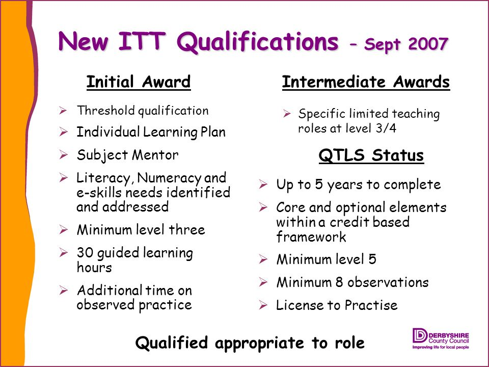 New ITT Qualifications – Sept 2007 Threshold qualification Individual Learning Plan Subject Mentor Literacy, Numeracy and e-skills needs identified and addressed Minimum level three 30 guided learning hours Additional time on observed practice Up to 5 years to complete Core and optional elements within a credit based framework Minimum level 5 Minimum 8 observations License to Practise Initial Award QTLS Status Intermediate Awards Specific limited teaching roles at level 3/4 Qualified appropriate to role