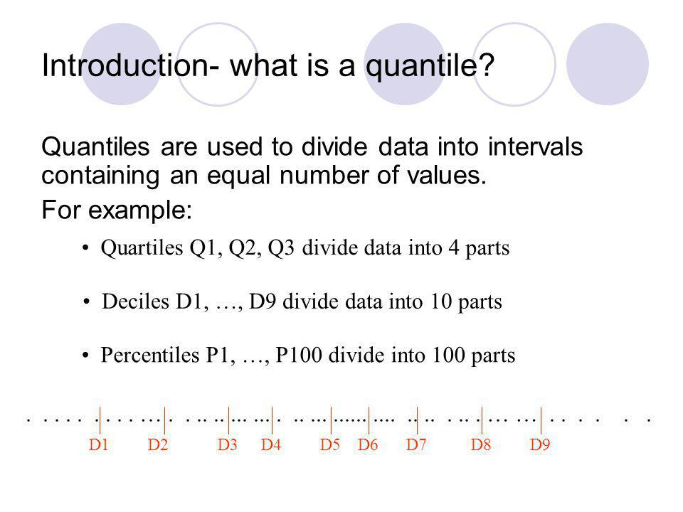 Introduction- what is a quantile.