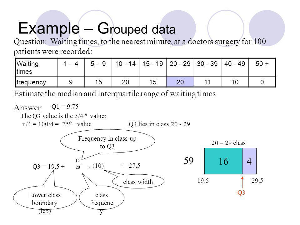 Example – G rouped data Waiting times 1 - 45 - 910 - 1415 - 1920 - 2930 - 3940 - 4950 + frequency91520152011100 Question: Waiting times, to the nearest minute, at a doctors surgery for 100 patients were recorded: Answer: Estimate the median and interquartile range of waiting times The Q3 value is the 3/4 th value: n/4 = 100/4 = 75 th value Lower class boundary (lcb) Q3 = 19.5 +.