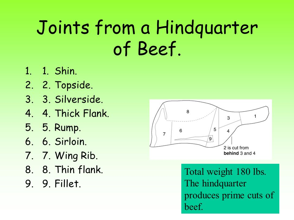 Joints from a Hindquarter of Beef. 1.1.Shin. 2.2.Topside. 3.3.Silverside. 4.4.Thick Flank. 5.5.Rump. 6.6.Sirloin. 7.7.Wing Rib. 8.8.Thin flank. 9.9.Fi