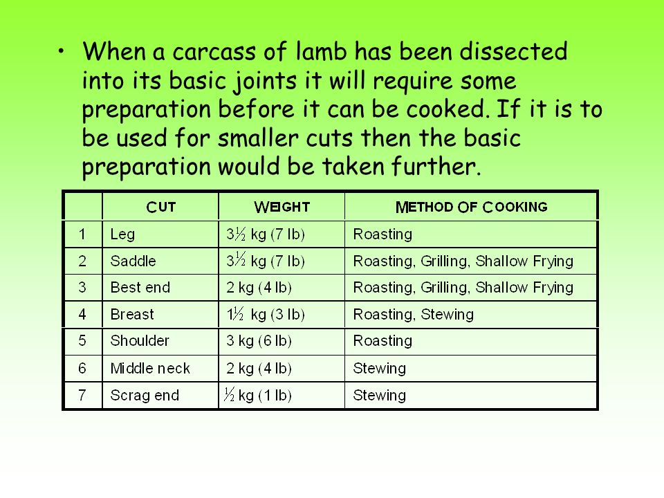 When a carcass of lamb has been dissected into its basic joints it will require some preparation before it can be cooked. If it is to be used for smal