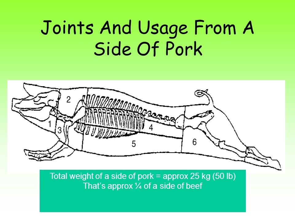 Joints And Usage From A Side Of Pork Total weight of a side of pork = approx 25 kg (50 lb) Thats approx ¼ of a side of beef
