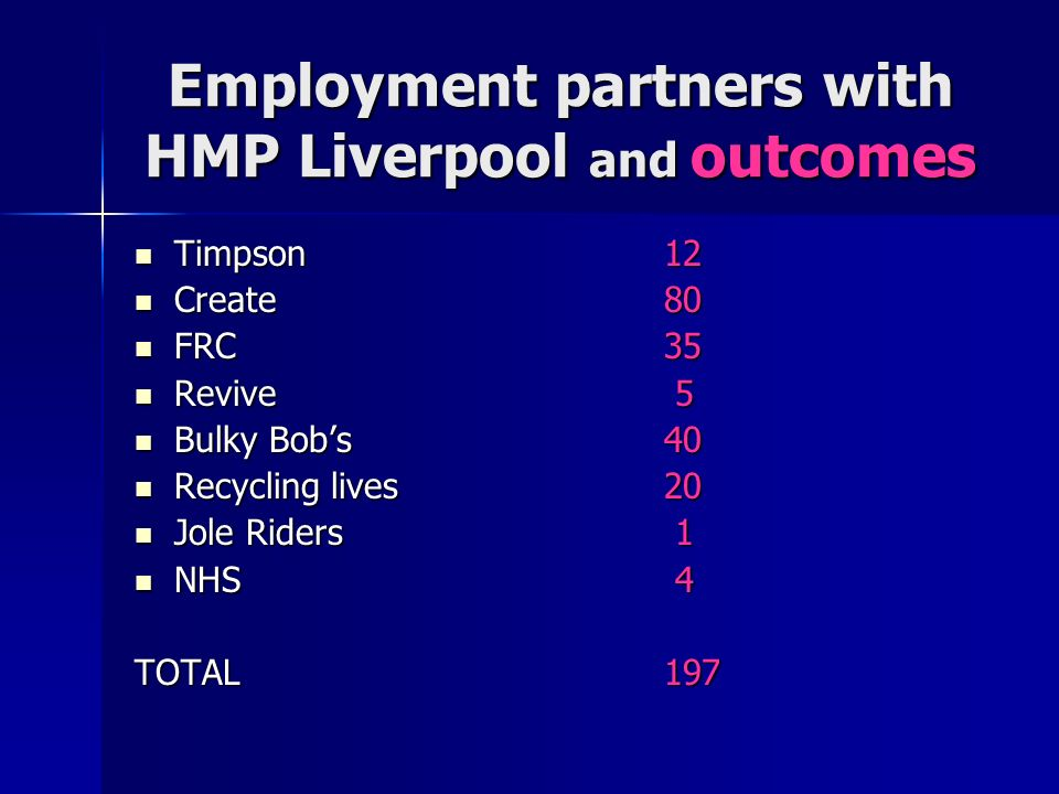 Employment partners with HMP Liverpool and outcomes Timpson 12 Timpson 12 Create 80 Create 80 FRC 35 FRC 35 Revive 5 Revive 5 Bulky Bobs 40 Bulky Bobs