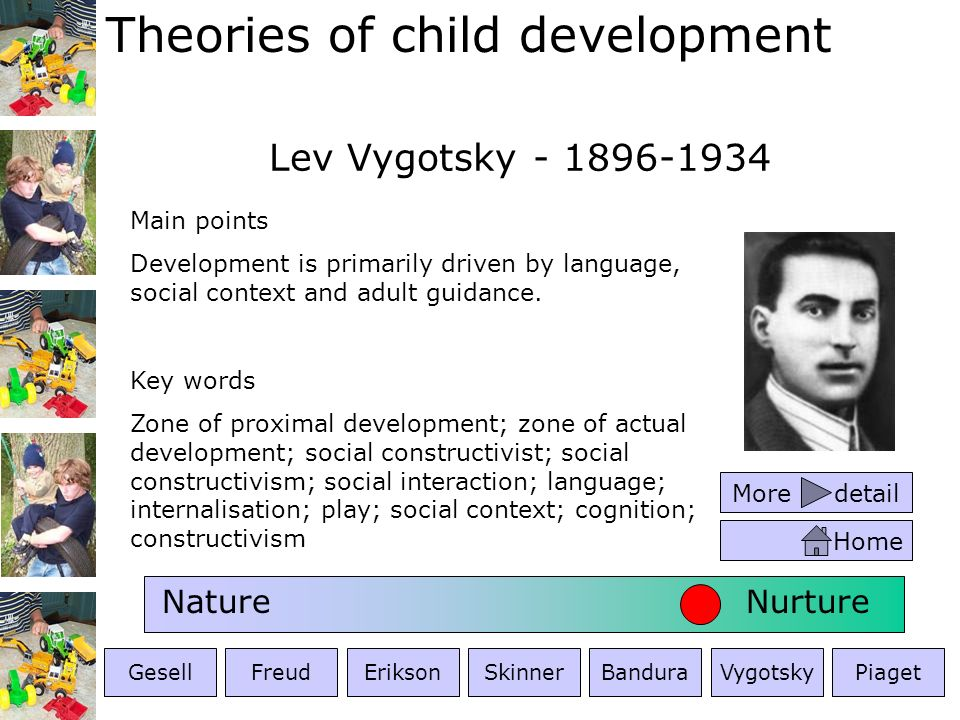 Theories of child development Lev Vygotsky - 1896-1934 Key words Zone of proximal development; zone of actual development; social constructivist; soci