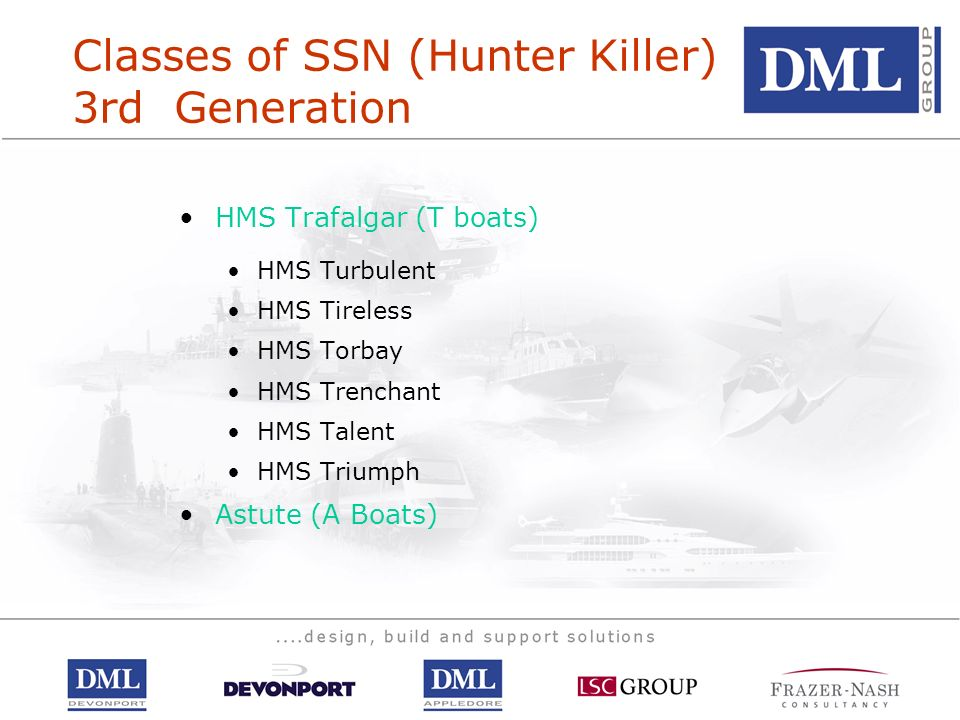 Classes of SSN (Hunter Killer) 2nd Generation HMS Swiftsure (S Boats) HMS Sceptre HMS Spartan HMS Splendid HMS Sovereign HMS Superb