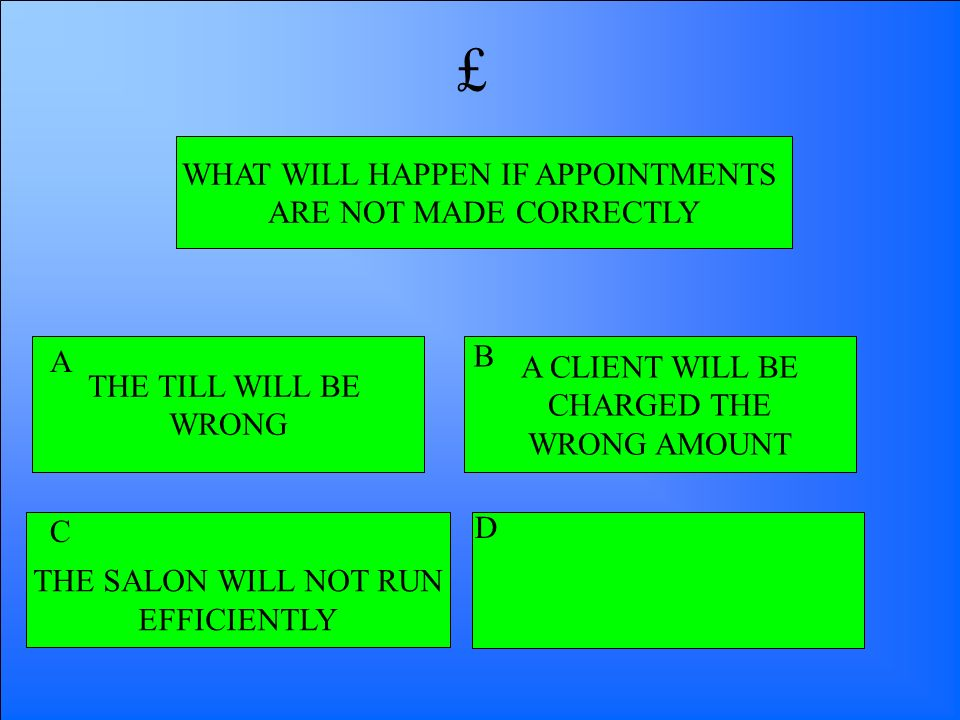 WHAT WILL HAPPEN IF APPOINTMENTS ARE NOT MADE CORRECTLY THE TILL WILL BE WRONG THE SALON WILL NOT RUN EFFICIENTLY A CLIENT WILL BE CHARGED THE WRONG A