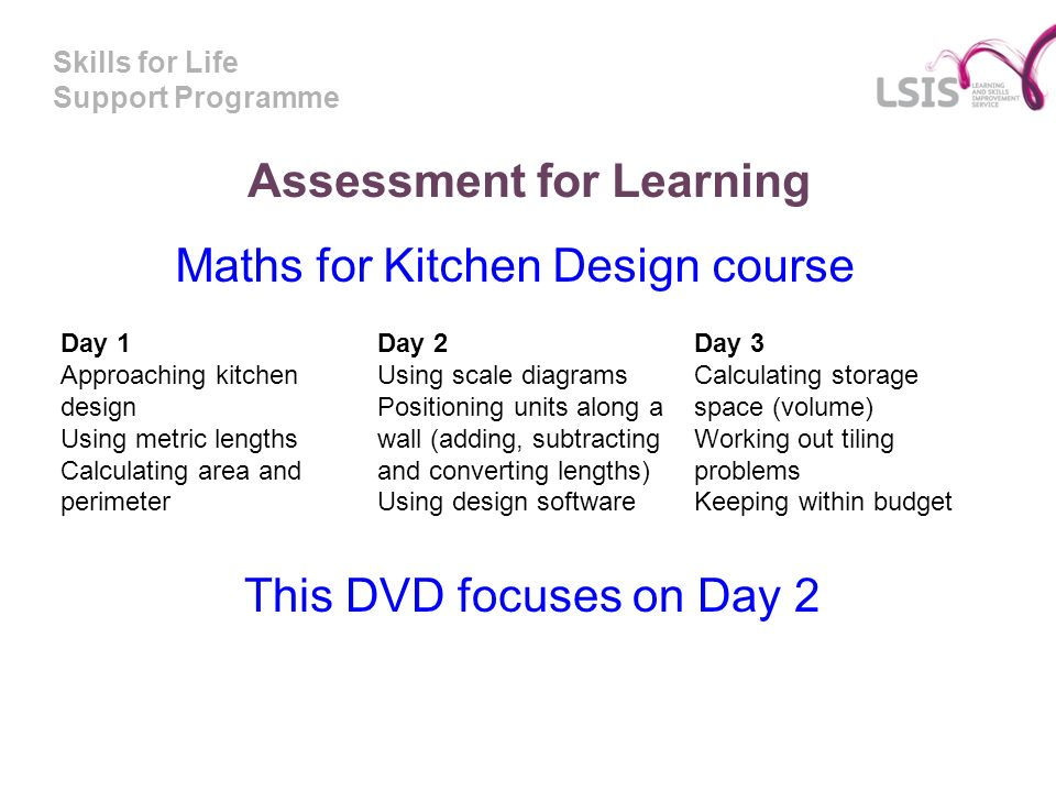 Skills for Life Support Programme Assessment for Learning Day 1 Approaching kitchen design Using metric lengths Calculating area and perimeter Day 2 Using scale diagrams Positioning units along a wall (adding, subtracting and converting lengths) Using design software Day 3 Calculating storage space (volume) Working out tiling problems Keeping within budget Maths for Kitchen Design course This DVD focuses on Day 2