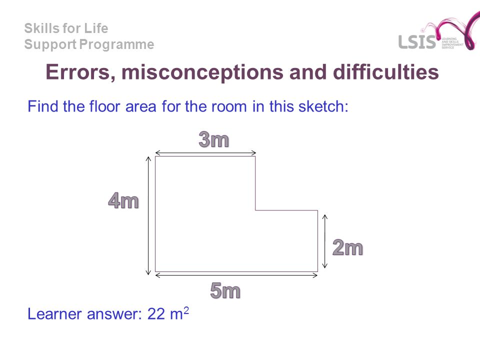 Skills for Life Support Programme Find the floor area for the room in this sketch: Learner answer: 22 m 2 Errors, misconceptions and difficulties