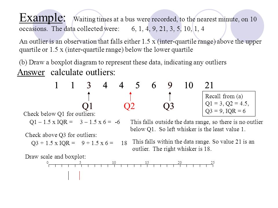 Answer calculate outliers: Example: Waiting times at a bus were recorded, to the nearest minute, on 10 occasions.