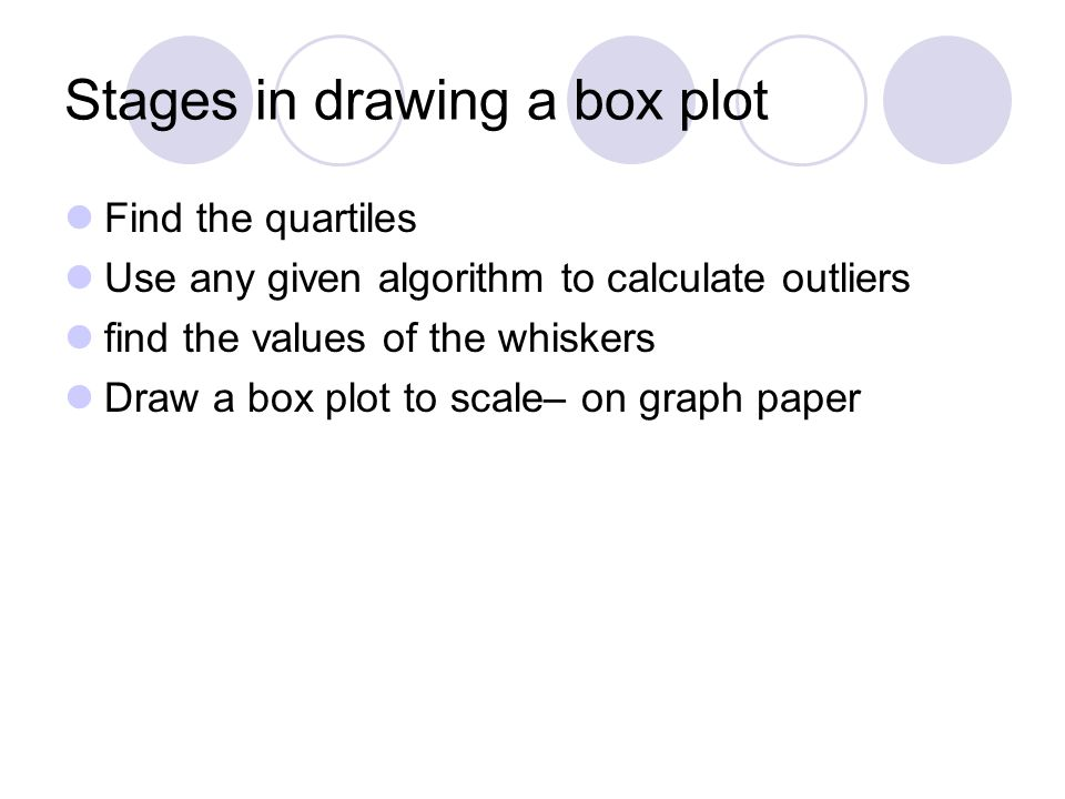 Find the quartiles Use any given algorithm to calculate outliers find the values of the whiskers Draw a box plot to scale– on graph paper Stages in drawing a box plot